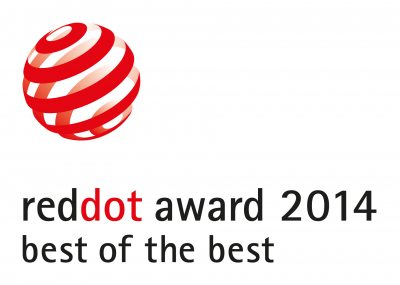 Red Dot Communication Design Award